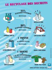 Duree-de-vie-des-dechets_part2.jpg